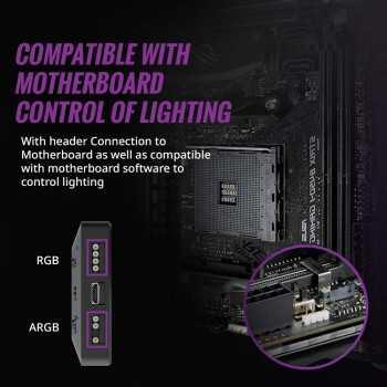 Cooler Master Addressable RGB LED Controller